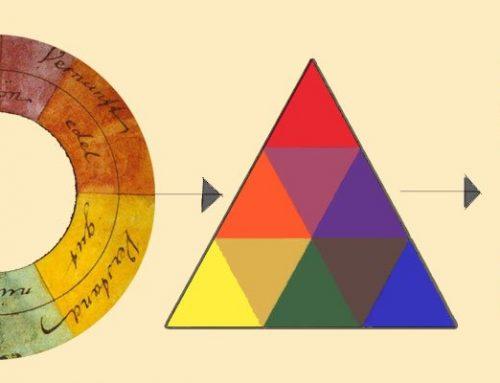 Goetheova teorija boja
