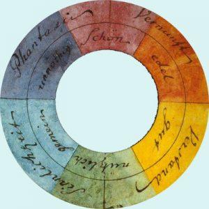 Goetheov krug boja